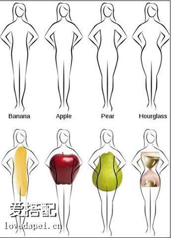 女性体形分类及衣服搭配法则